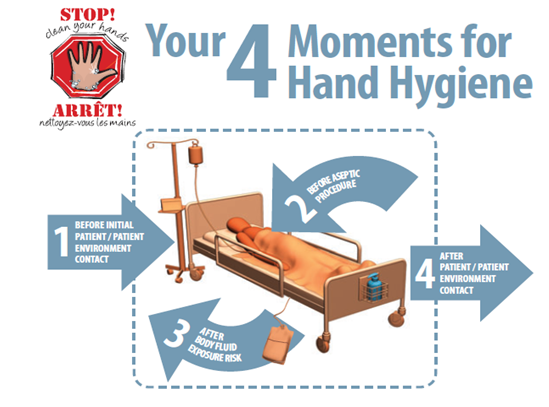 Accreditation Hand Hygiene